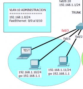 Inter VLAN Routing con DHCP por VLAN – myTCPIP blog by @sanchezborque